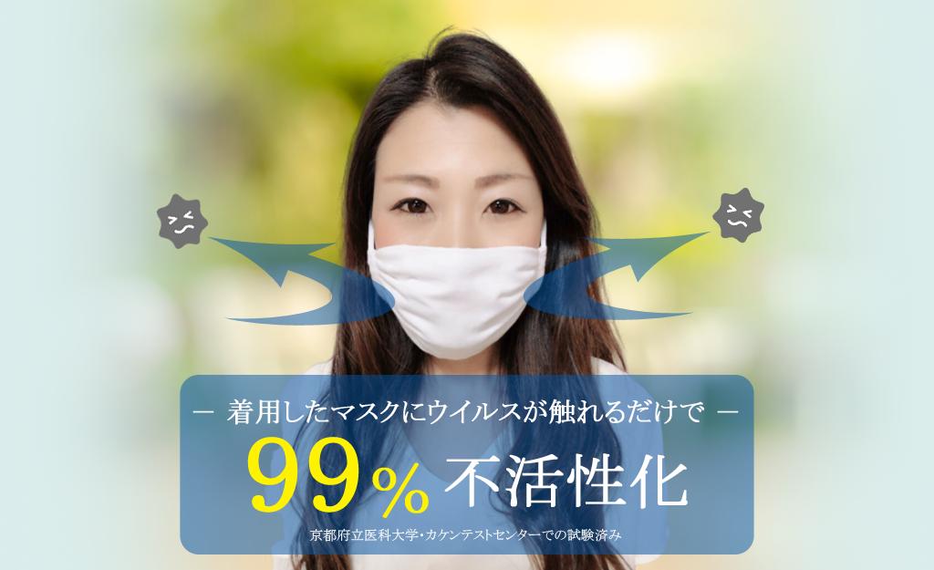 着用したマスクにウイルスが触れるだけで99%不活性化(京都府立大学でのウイルス試験実証済み)